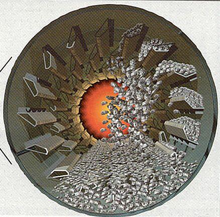 Bild 10:6 Feldimensionerad kastridå medför heta rågaser till filter och ökad energiförbrukning