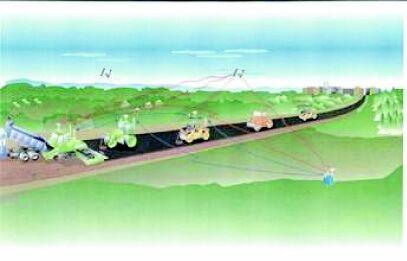Bild 13:18 Exempel på uppbyggnad av ett GPS-baserat presentation och dokumentationssystem