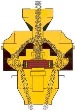 Bild F Centrifugalkross av typ Barmac (Svedala)