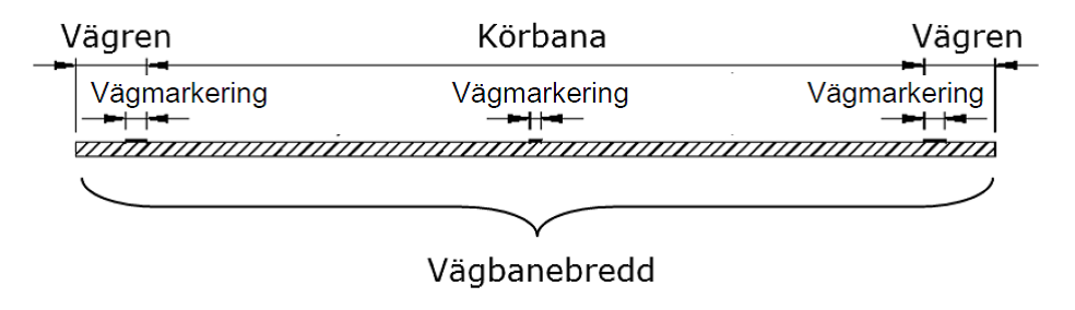 Figur 22.3.2.5-2